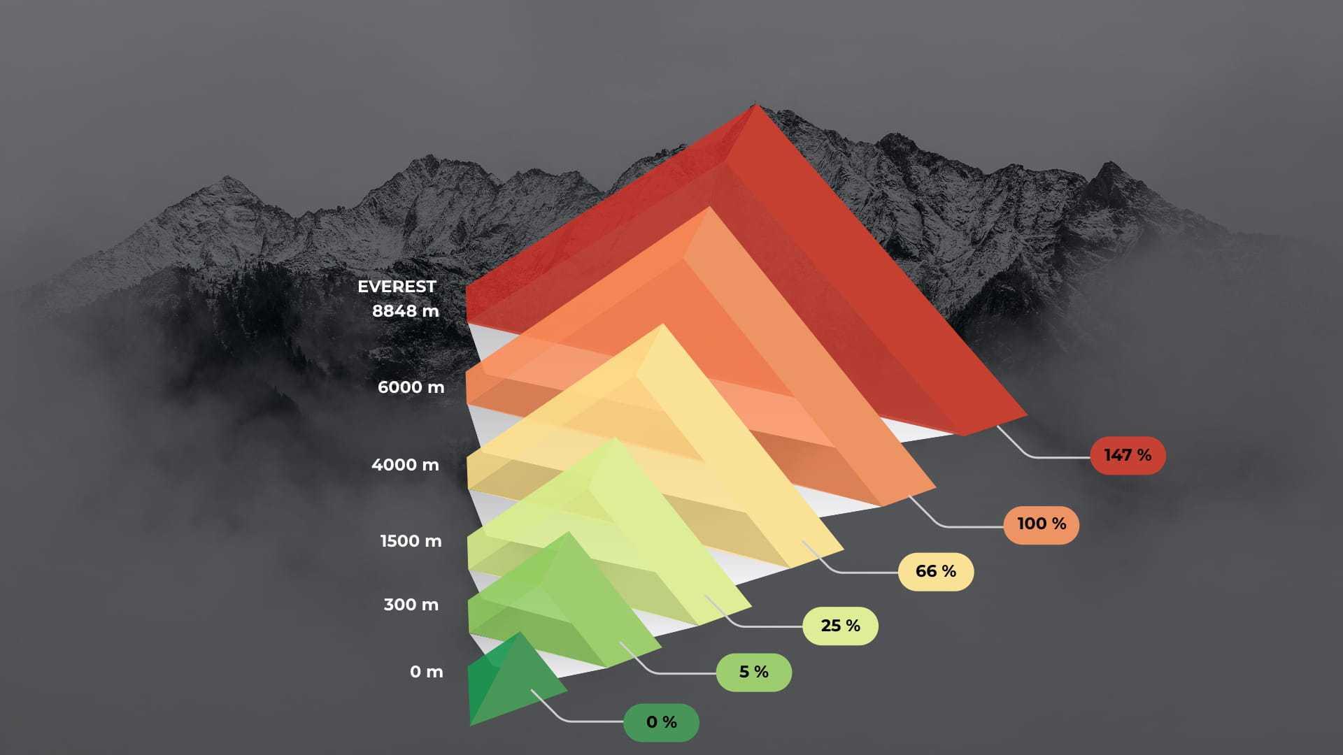 aumento riesgo a quemarse montaña